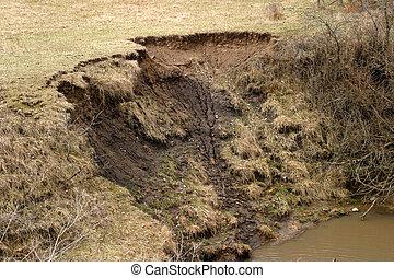 erosión del suelo, 2