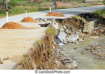 erosión, peligro