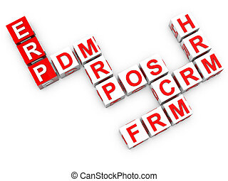 ERP Enterprice Resource Planning