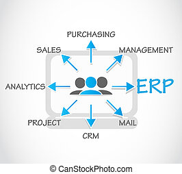 ERP - Enterprise Resource Planning Process Vector