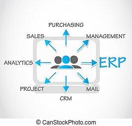 erp, planificación, recurso, -, empresa