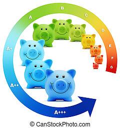 escala, colorido, energía, eficiencia, ahorros, cerdito,...