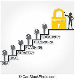escalar, cima, fechadura, teclas, sucesso