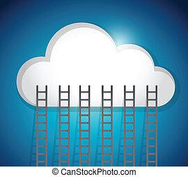 escaleras, diseño, nube, ilustración