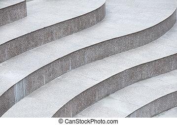 escalier, résumé