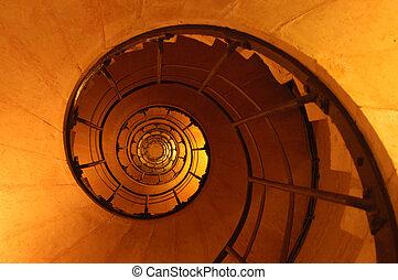 escalier, spirale