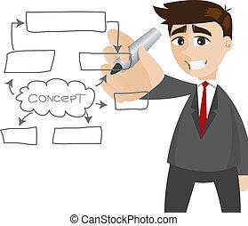 escrito homem negócios, plano, negócio, caricatura