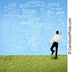 escritura, cielo, hombre, businessplan