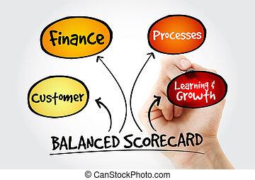 escritura, equilibrado, perspectivas, mano, scorecard