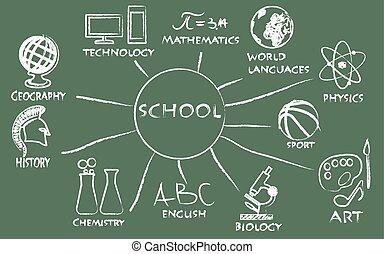 escuela, clases, tabla