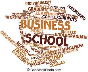 escuela, empresa / negocio