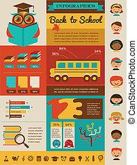 escuela, gráfico, infographic, espalda, elementos, datos