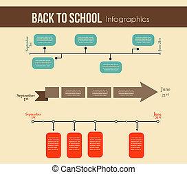 escuela, timeline, espalda, infographics., año, educación