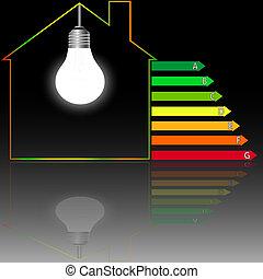 esecuzione, costruzioni, scala, energia