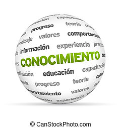 esfera, aprender, palavra, (in, spanish)
