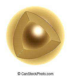 esfera, núcleo