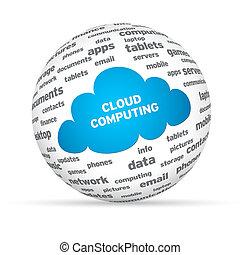 esfera, nuvem, computando
