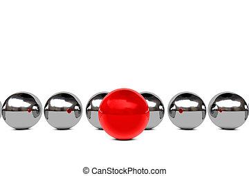 esferas, concepto, liderazgo