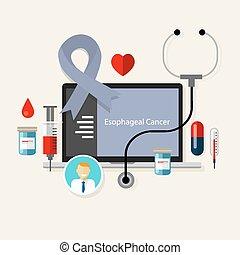 esophageal, câncer, médico, fita, tratamento, saúde, doença