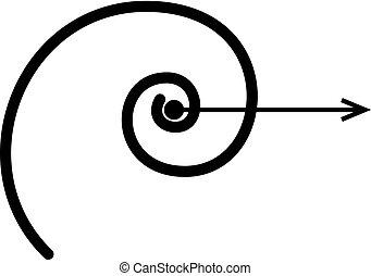 espiral, logarithmic