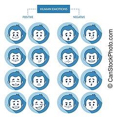 espressioni, icone, facciale, persone