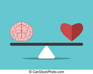 esprit, émotion, équilibre