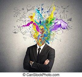 esprit, créatif