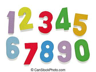 espuma, números