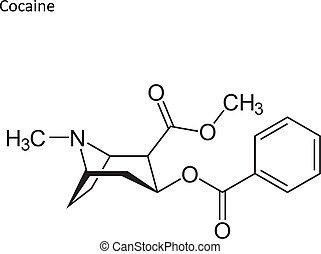 esquelético, cocaína, fórmula