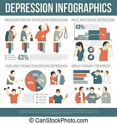 esquema, depressão, infographics