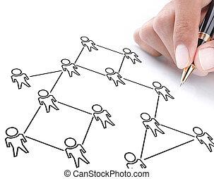esquema, rede, social