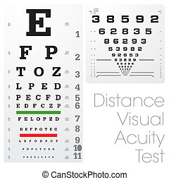 essai, distance, visuel, acuité