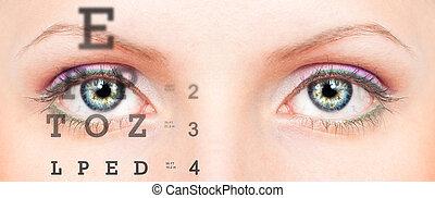 essai, oeil, Diagramme,  vision
