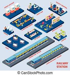 estação, estrada ferro, conceito