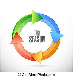 estação imposto, cor, ciclo, sinal, concept., ilustração