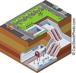 estação, isometric, conceito, metro