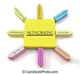 establecimiento de una red, concepto, en, arreglado, notas pegajosas