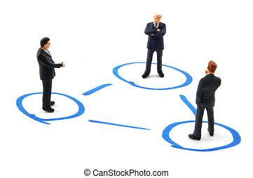 establecimiento de una red, empresarios