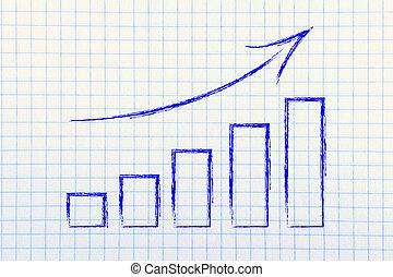 estadísticas, gráfico, actuación, crecimiento, y, positivo, resultados