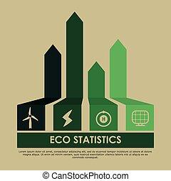 estatísticas, desenho