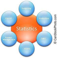 estatísticas, negócio, diagrama