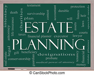 Estate Planning Word Cloud Concept on a Blackboard
