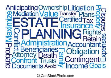 Estate Planning Word Cloud