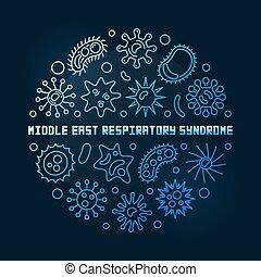 este, circular, respiratorio, vector, azul, medio, ...