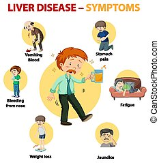 estilo, caricatura, enfermedad, síntomas, infographic, hígado
