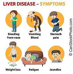 estilo, enfermedad, infographic, caricatura, hígado, síntomas