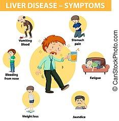 estilo, hígado, caricatura, infographic, síntomas, enfermedad