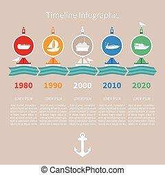 estilo, vetorial, ícones, timeline, infographic, retro, mar, texto, transporte