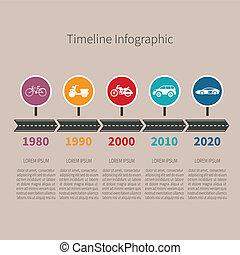 estilo, vetorial, ícones, timeline, infographic, retro, texto, transporte