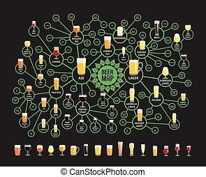 estilos, mapa, cerveza, barras
